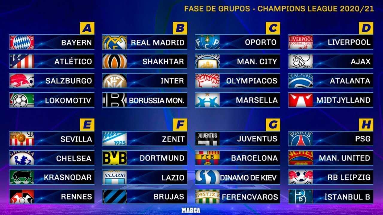Группы Лиги чемпионов