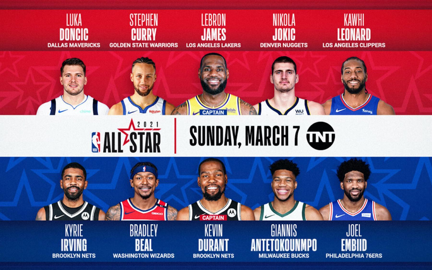 МВЗ НБА